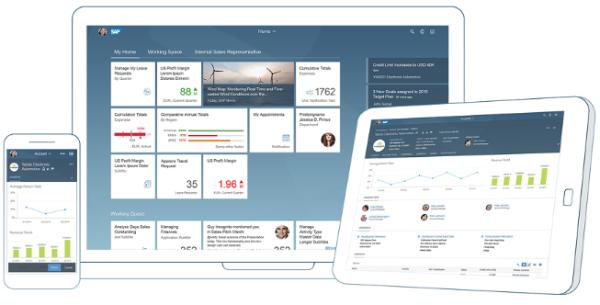 Quais são os principais apps Fiori do Test Suite do SAP Solution Manager?